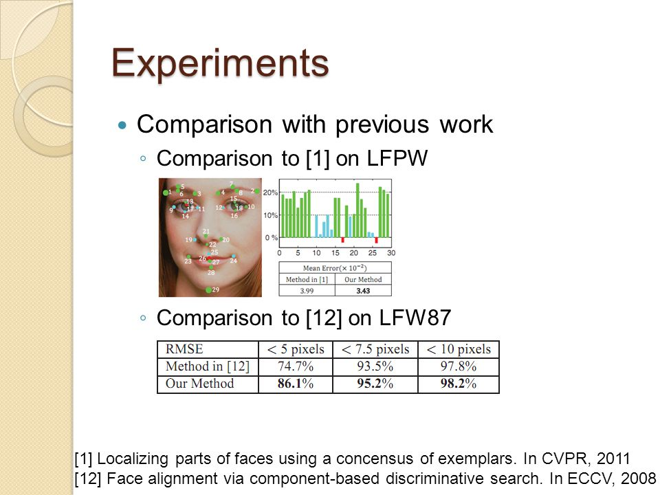 Experiments Comparison with previous work Comparison to [1] on LFPW